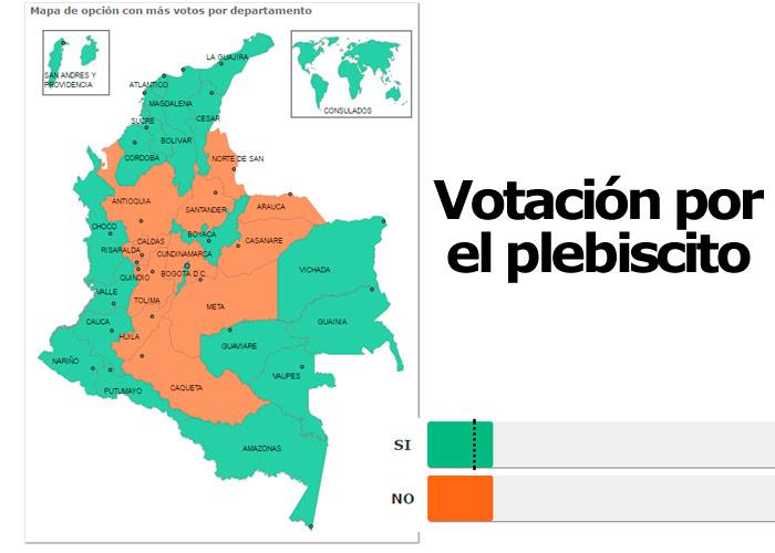 Votaciones-pleb